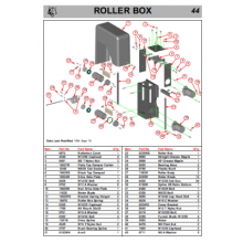 Timberwolf 150 Roller Box Feed Roller Diagram